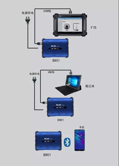 爱夫卡B901豪华版尿素泵试验台三种操作平台超强适用性